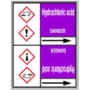 Roll form Pipe Markers with liner, with pictograms - Acids & alkalis